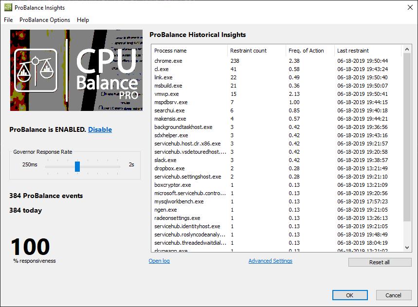 CpuBalance_Process Lasso Pro